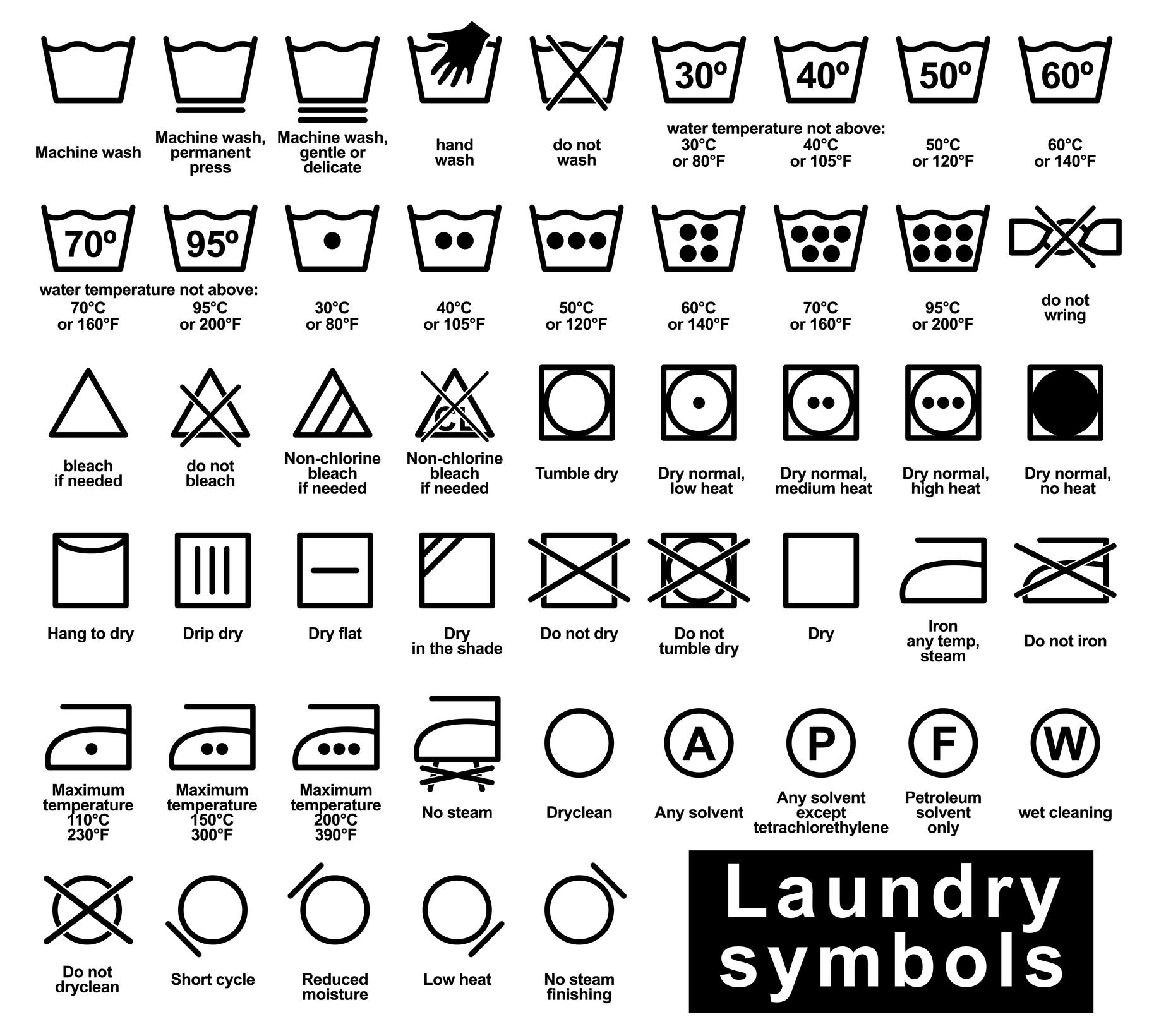 Laundry Symbols - Whistle \'n\' Flute